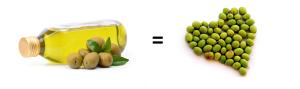 olive love